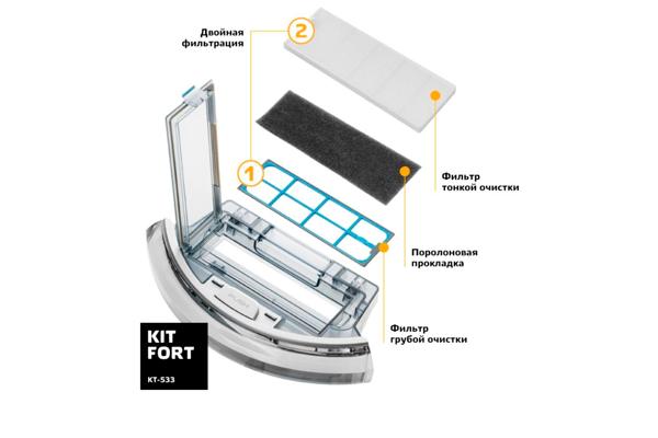 Система фильтрации робота-пылесоса Kitfort KT-533