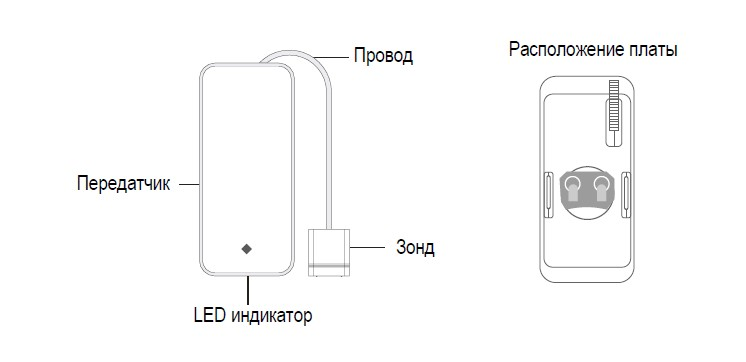 Схема Беспроводного датчика протечки воды
