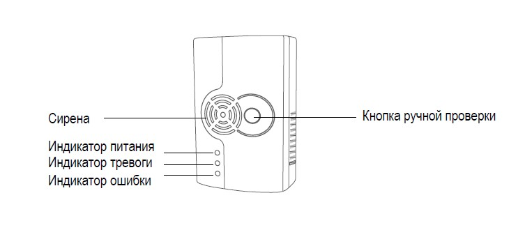 Схема Беспроводного датчика утечки газа
