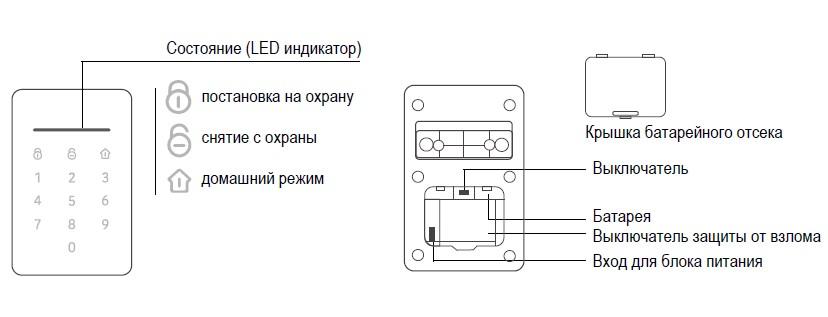 Схема беспроводного датчика движения (для помещений)