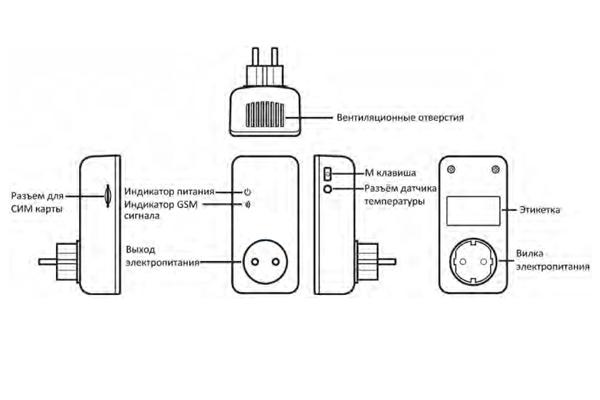 Схема устройства GSM розетки Simpal T40