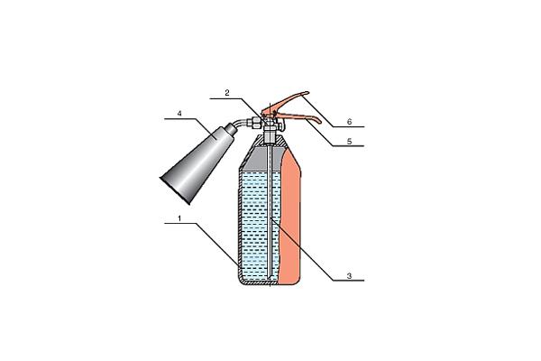 Схема устройства огнетушителя углекислотного ОУ-5