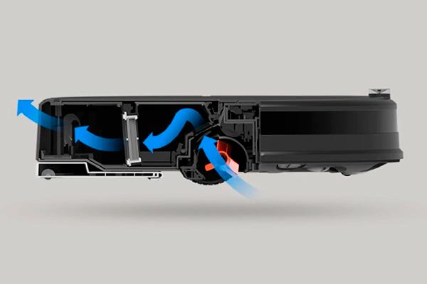 Принцип работы роботизированного пылесоса Xiaomi Xiaowa Roborock E352-00 Robot Vacuum Cleaner Lite
