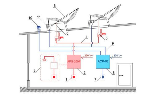 Схема комбинированного управления люком дымоудаления