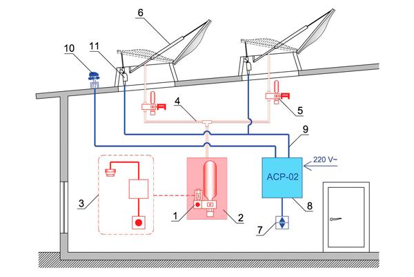 Схема пневматической системы управления люком дымоудаления