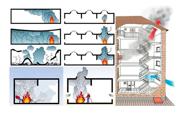 Принцип работы люков дымоудаления