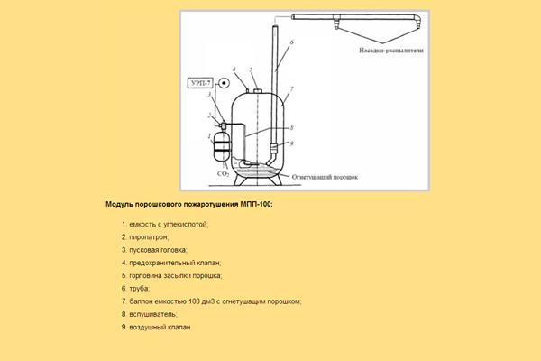 Схема порошкового модуля пожаротушения