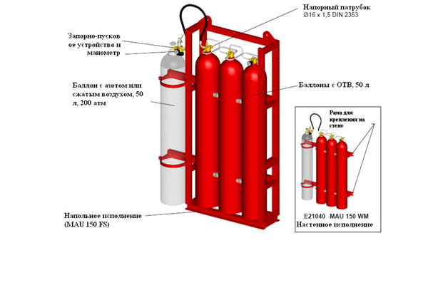 Модуль пожаротушения водой