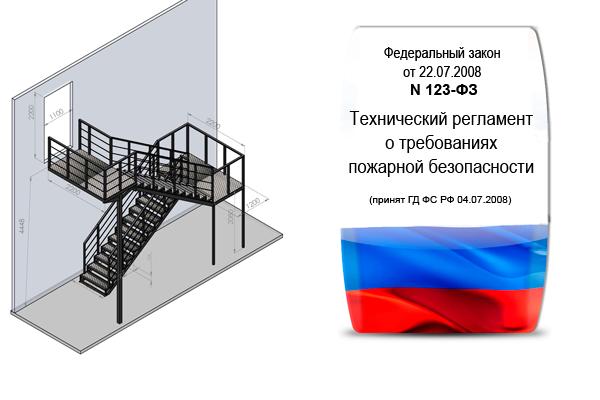 Технический регламент о требованиях ПБ по отношению к наружным противопожарным лестницам