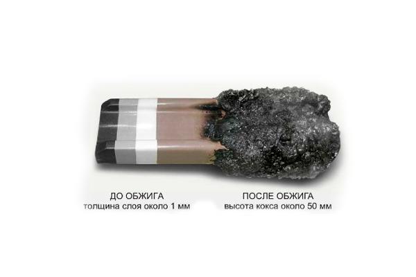 Результат воздействия пламени на металлическое изделие окрашенное огнезащитной краской
