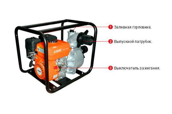 Конструкция бензиновой пожарной мотопомпы