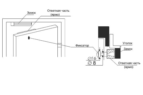 Конструкция электромагнитного дверного замка