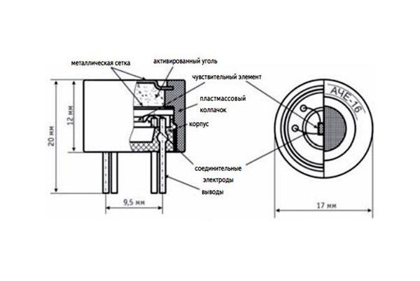 Схема устройства газового пожарного извещателя