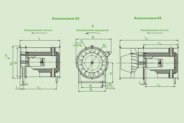 Схема работы осевого вентилятора дымоудаления