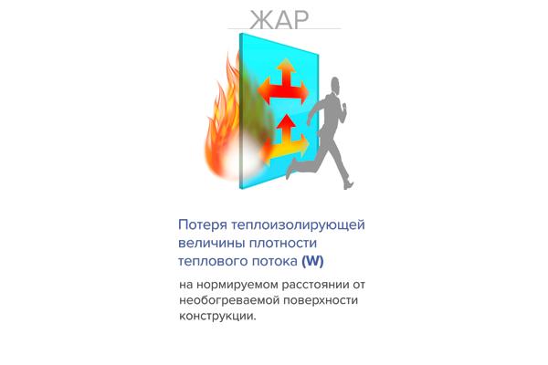 Предотвращение распространения огня при помощи противопожарного витража