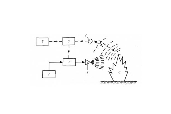 Схема работы автоматической установки пожаротушения