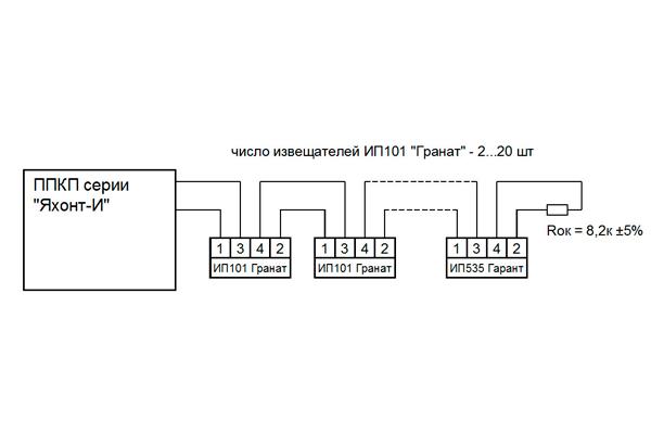 """Схема подключения взрывозащищенных извещателей """"Гарант"""" к приборам серии """"Яхонт-И"""""""