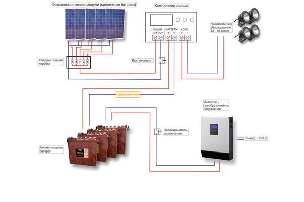 Схема работы автономной солнечной электростанции