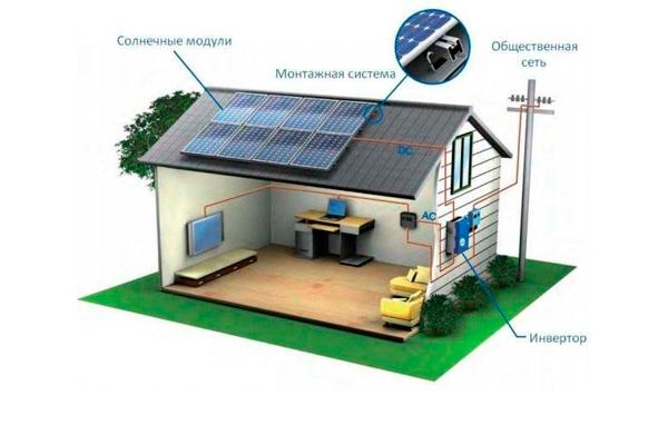 Схема комбинированной электростанции без автономного режима