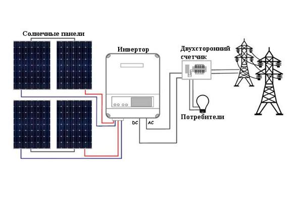 Схема работы комбинированной солнечной электростанции с автономным режимом