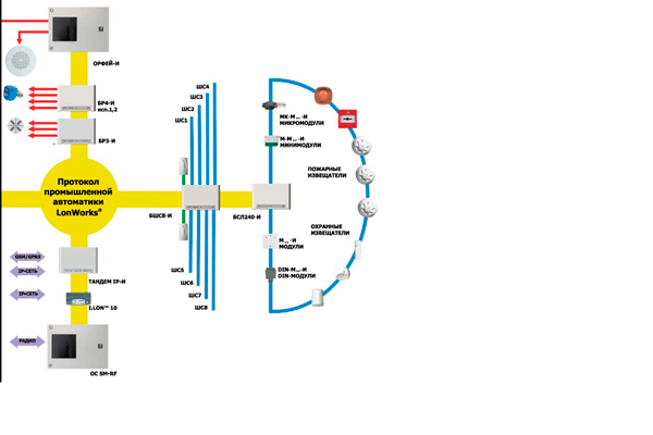 Схема ИСБ Стрелец