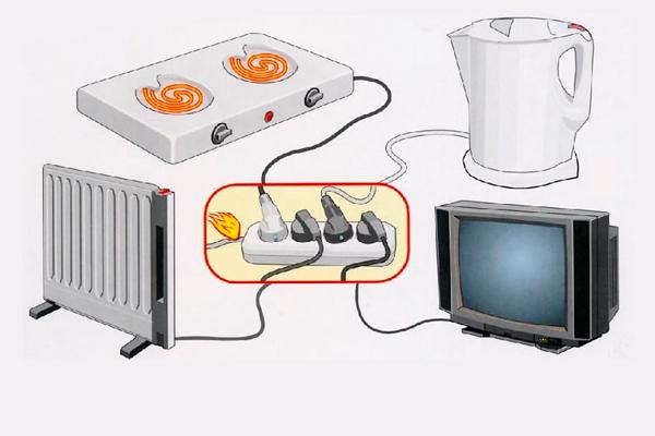 Возникновение пожара в следствии перегрузки электроцепей