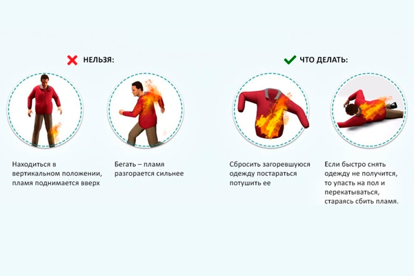 Действия при возгорании одежды