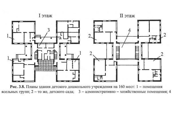 План строения детского сада состоящий из 2 этажей
