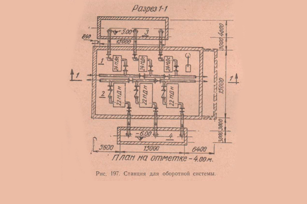 Схема пожарной насосной станции второго подъема