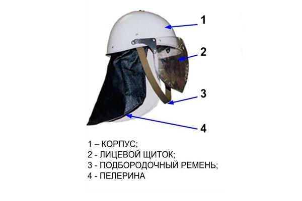 Конструкция пожарной каски