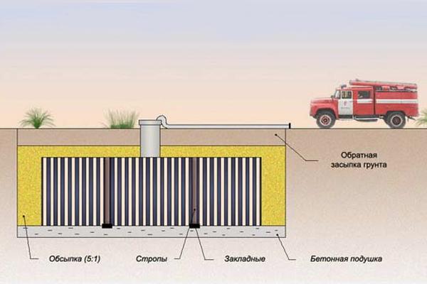 Монтажная схема устройства пожарного резервуара