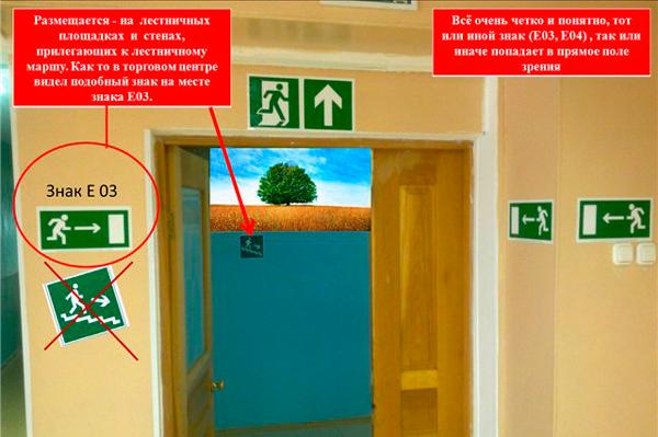 Нормы расположения знаков пожарной безопасности