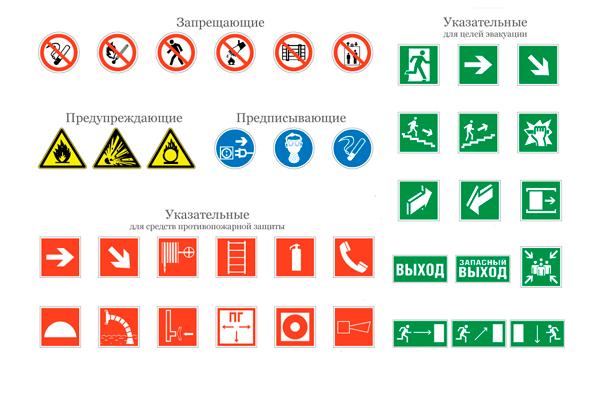 Виды пожарных знаков безопасности