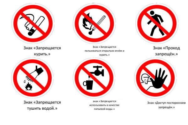 Знаки пожарной безопасности запрещающего типа