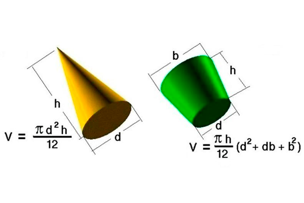 Сравнение объемов конусного ведра и обычного