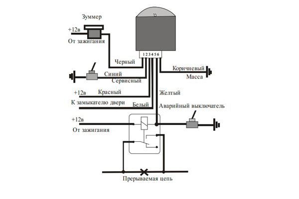 Схема подключения приемно-контрольного прибора С2000 АСПТ