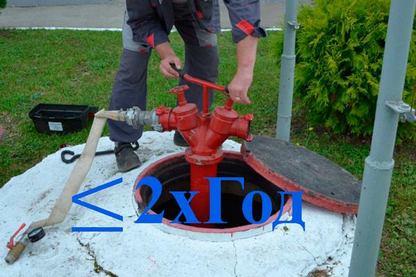 Рекомендованная периодичность проверки пожарного гидранта не менее 2-х раз в год