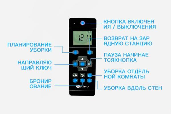 Пульт управления для робота-пылесоса Neatsvor X500
