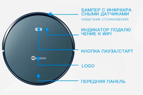 Устройство робота-пылесоса Neatsvor X500