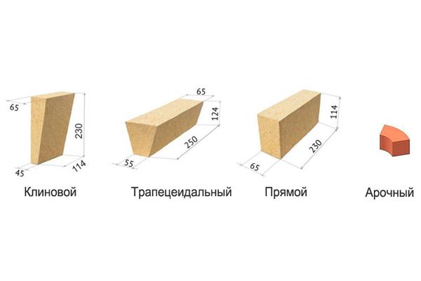 Формы и размеры огнеупорного кирпича