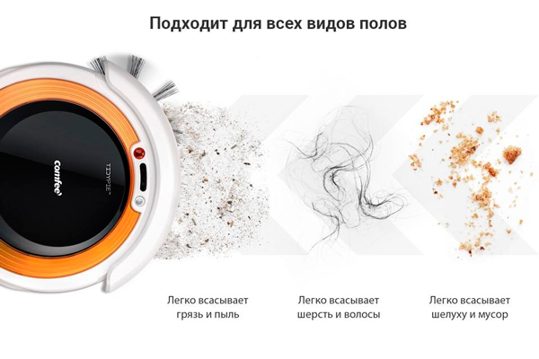 Виды мусора, который всасывает роботизированный пылесос Comfee CFR05