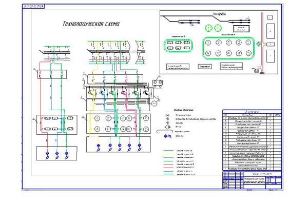 Технологическая схема распределительной железнодорожной нефтебазы