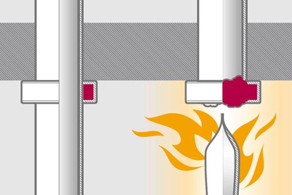 Принцип работы противопожарной муфты