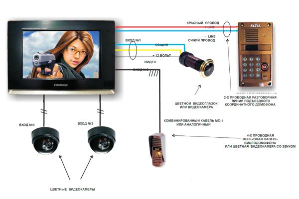 Схема подключения сенсорного видеодомофона Commax CDV-1020AE/VZ