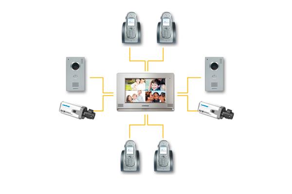 Схема подключения видеодомофона с радиотрубками CDV-1020AQ