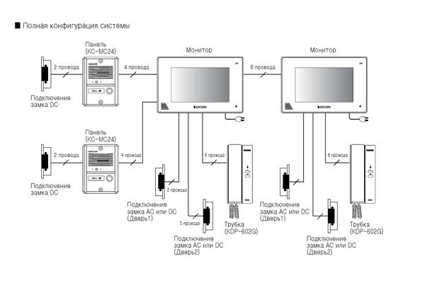 Схема подключения видеодомофона Kocom KCV-A374