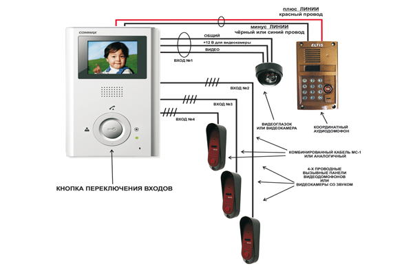 Схема подключения беспроводного видеодомофона Commax CDV-35H