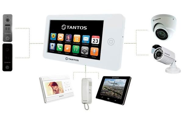 Схема подключения видеодомофона с видеорегистратором Tantos Neo GSM