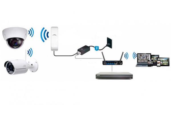 Схема передачи сигнала при IP-видеонаблюдении