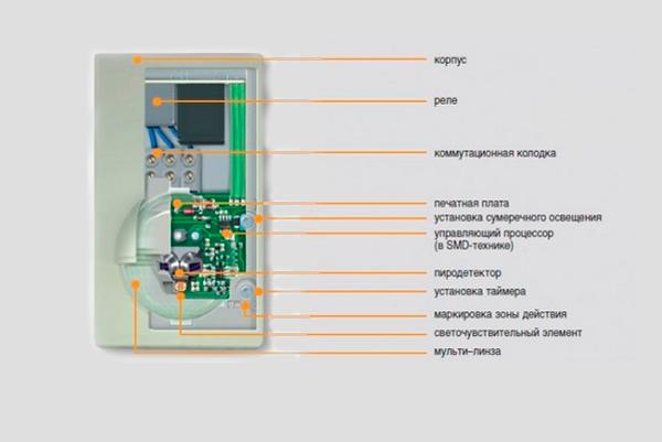 Конструкция микроволнового датчика движения